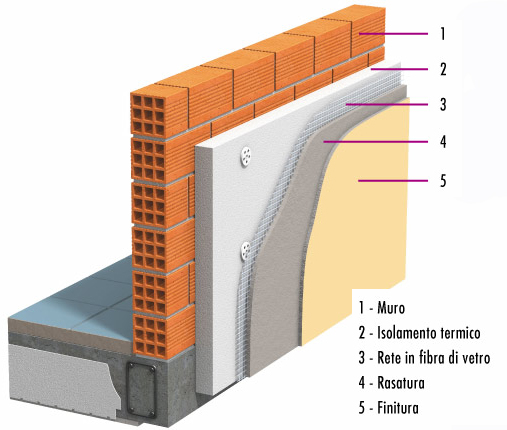 Eneredil isolamenti termici for Isolamenti termici